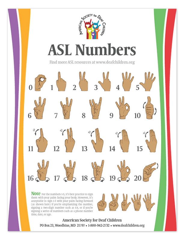 ASL Numbers Chart from ASDC